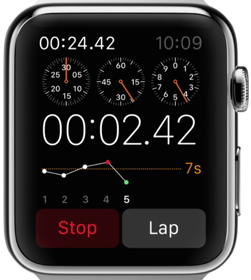 The timer app, which shows a green highlight around the currently selected input box